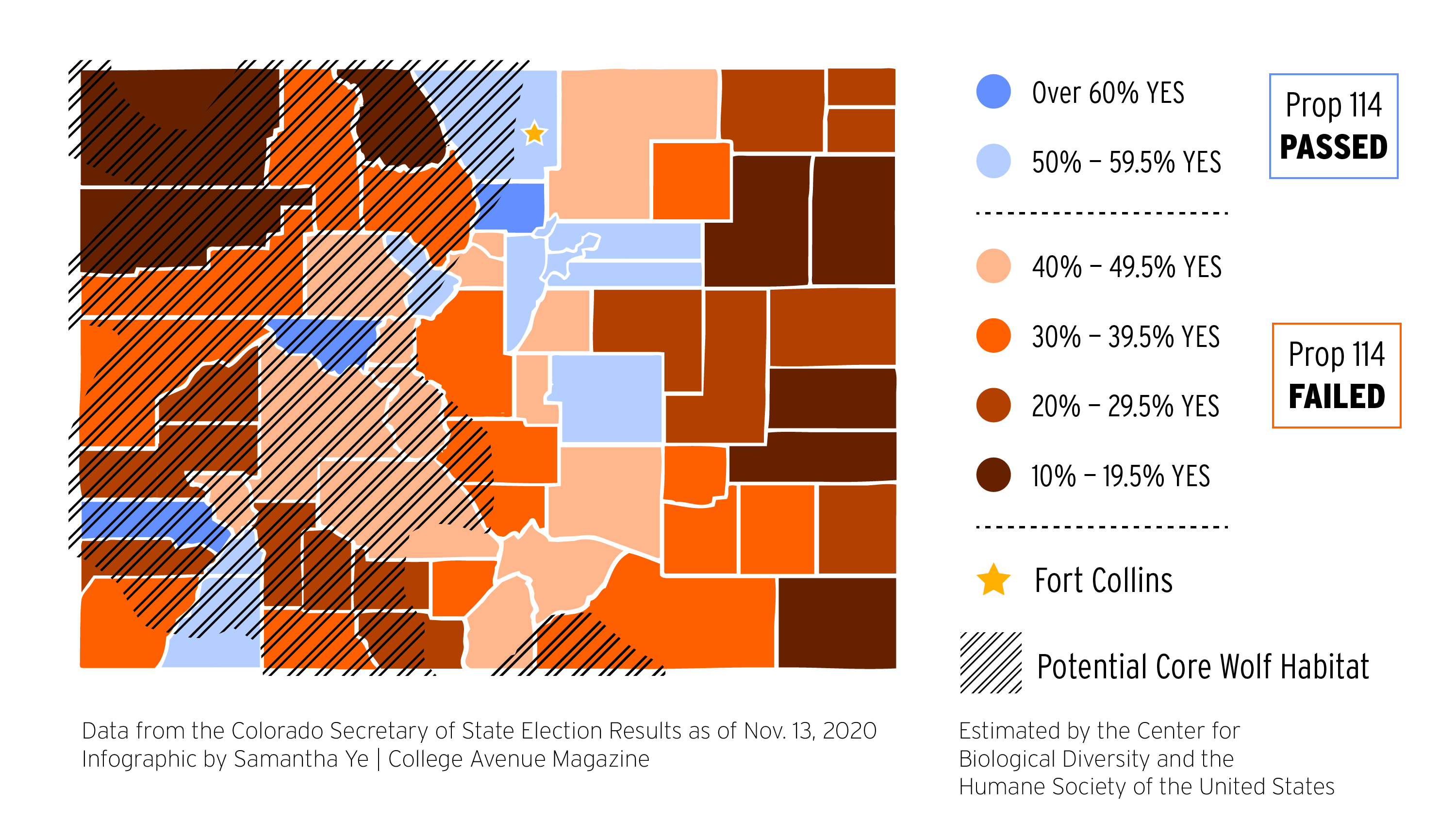 Map of the potential core wolf habitat overlaid on the Colorado county heat map of how they voted on Prop 114